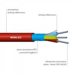 SILICABLE MCBE-ECS ir MCBAL-ECS -60°C iki + 180°C