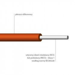 SILICABLE RCS ir RECS - kietų kabelių serija -60°C iki +180°C