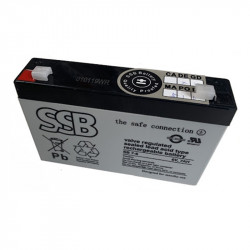 Accumulators - SB series (buffer operation)