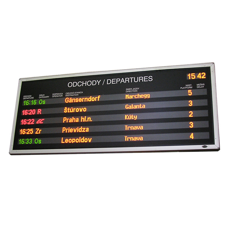 Panel, station displays