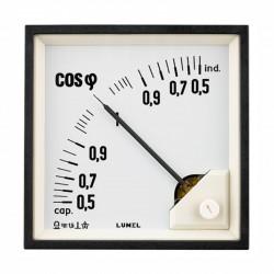 Panel power factor meters