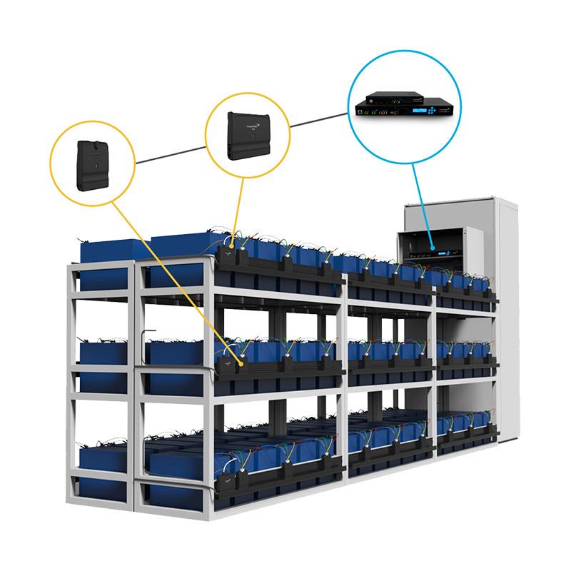 System monitoringu baterii akumulatorów PowerShield
