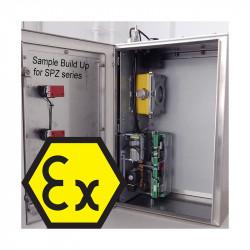Dostosowywanie urządzeń elektrycznych do pracy w strefach Ex