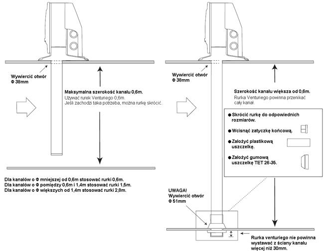UG-3-A40 UNIGUARD SUPERFLOW - DACPOL : SKLEP-PRODUKT