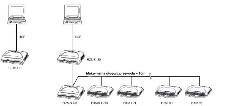 Rejestrator PC, USB, 12 izolowanych wejść – RZUS –U9T/MSR przykładowa konfiguracja