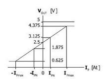Схема датчика тока lem